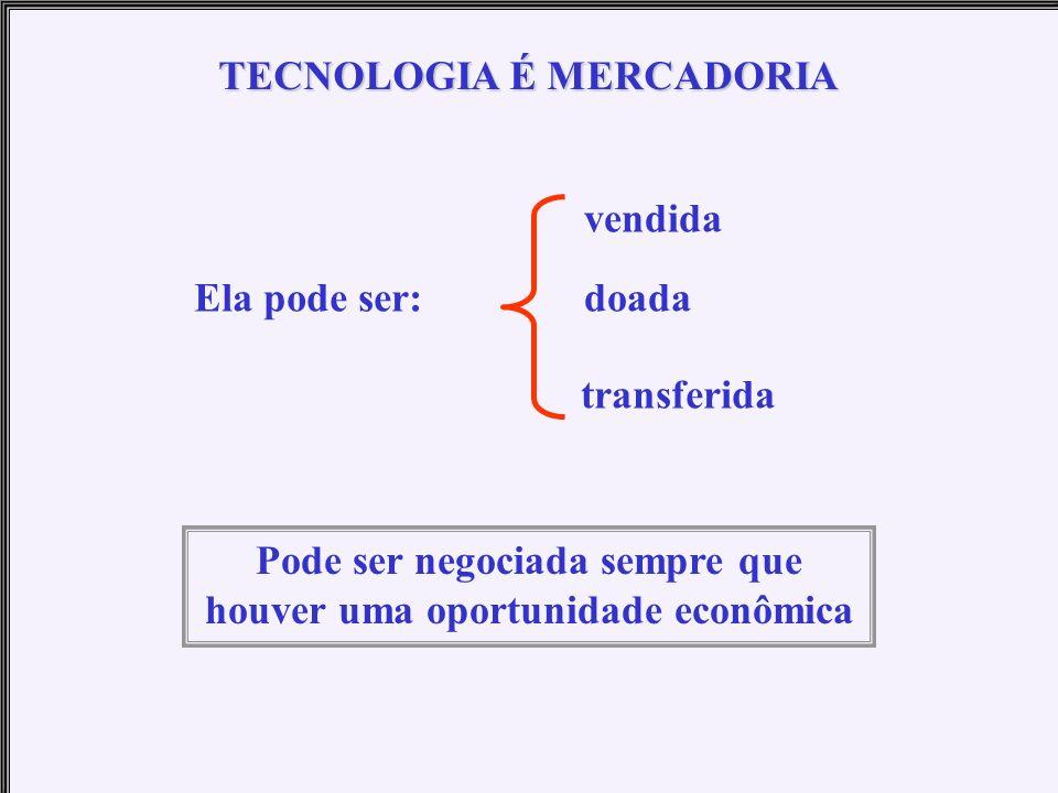 Pesquisa e Desenvolvimento - (P&D) ultrapassa conceito de tecnologia nem todo o esforço em P&D redundará em aplicações comerciais ou sociais etapa ant