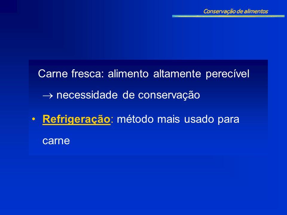 Carne fresca: alimento altamente perecível necessidade de conservação Refrigeração: método mais usado para carne Conservação de alimentos