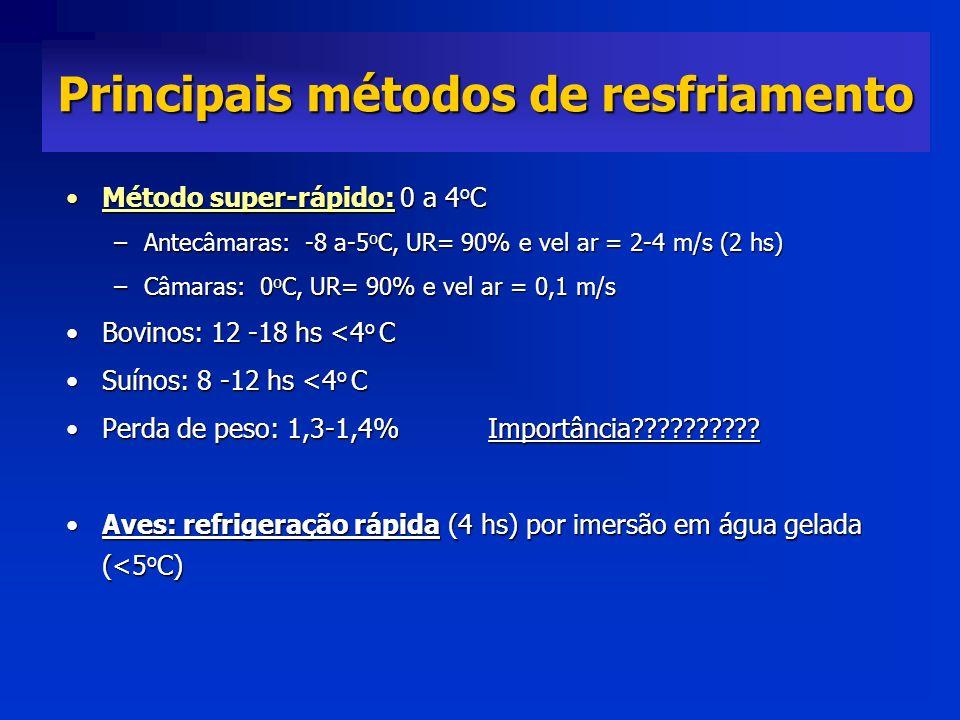 Método super-rápido: 0 a 4 o CMétodo super-rápido: 0 a 4 o C –Antecâmaras: -8 a-5 o C, UR= 90% e vel ar = 2-4 m/s (2 hs) –Câmaras: 0 o C, UR= 90% e ve