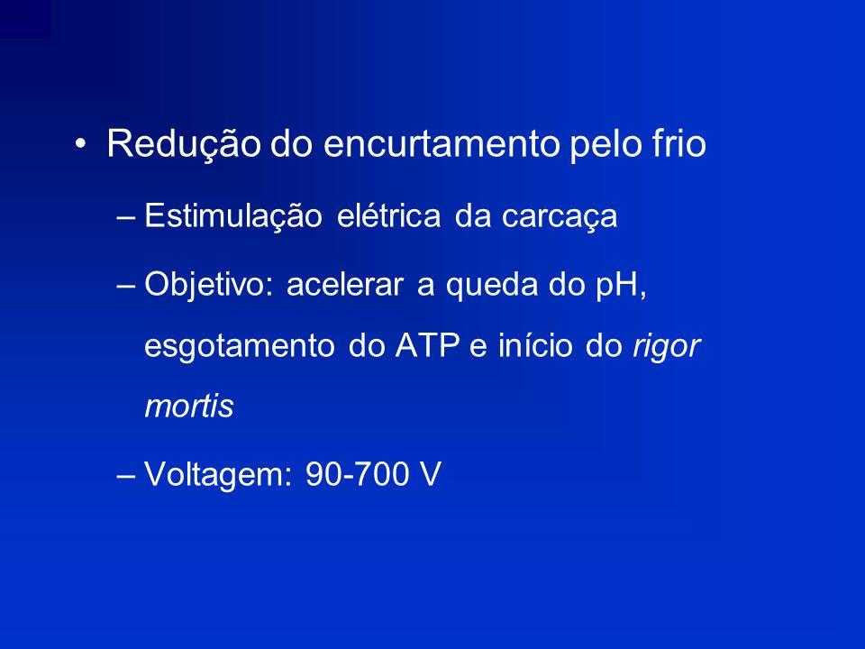 Redução do encurtamento pelo frio –Estimulação elétrica da carcaça –Objetivo: acelerar a queda do pH, esgotamento do ATP e início do rigor mortis –Vol