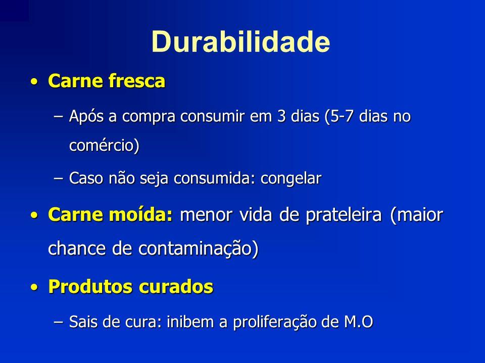 Durabilidade Carne frescaCarne fresca –Após a compra consumir em 3 dias (5-7 dias no comércio) –Caso não seja consumida: congelar Carne moída: menor v