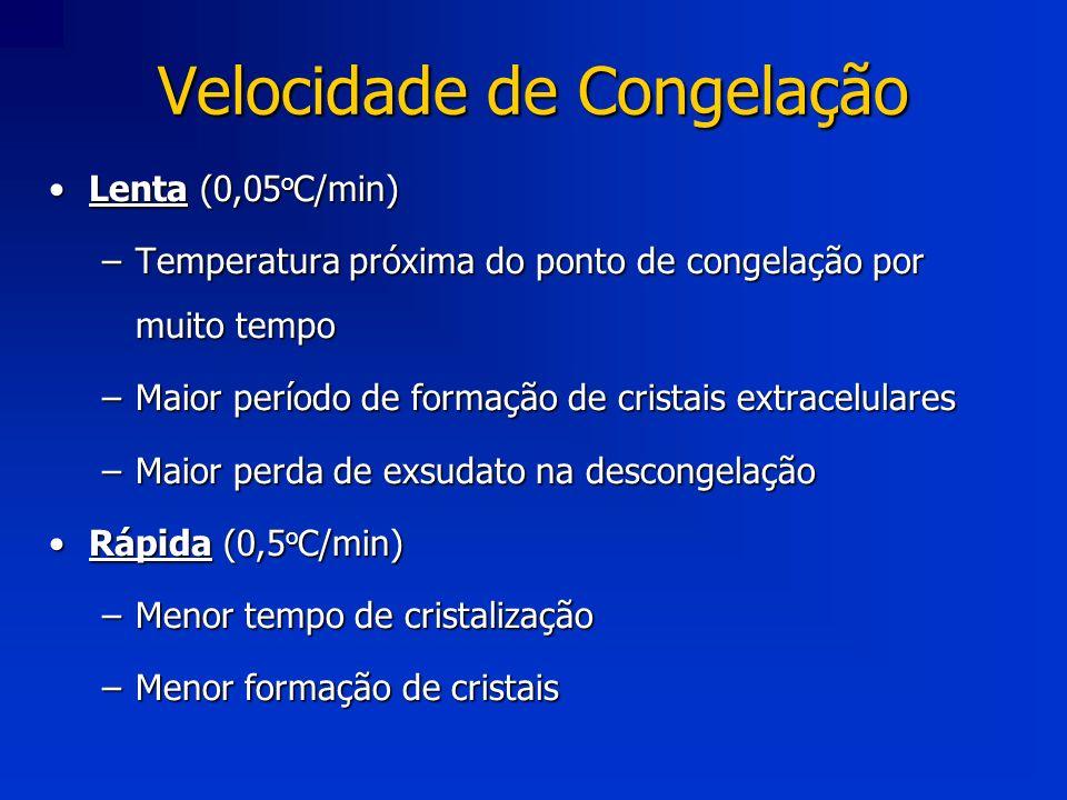 Lenta (0,05 o C/min)Lenta (0,05 o C/min) –Temperatura próxima do ponto de congelação por muito tempo –Maior período de formação de cristais extracelul