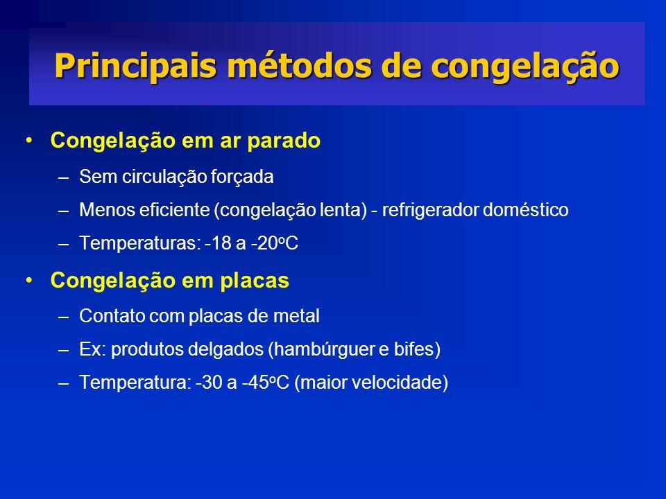 Congelação em ar parado –Sem circulação forçada –Menos eficiente (congelação lenta) - refrigerador doméstico –Temperaturas: -18 a -20 o C Congelação e