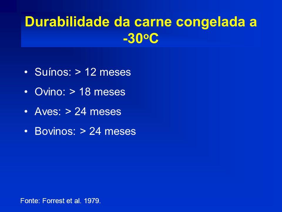 Durabilidade da carne congelada a -30 o C Suínos: > 12 meses Ovino: > 18 meses Aves: > 24 meses Bovinos: > 24 meses Fonte: Forrest et al. 1979.