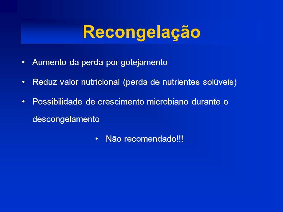 Recongelação Aumento da perda por gotejamento Reduz valor nutricional (perda de nutrientes solúveis) Possibilidade de crescimento microbiano durante o
