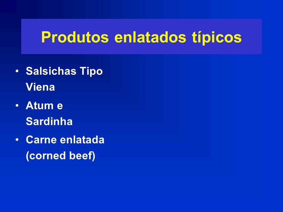 Produtos enlatados típicos Salsichas Tipo Viena Atum e Sardinha Carne enlatada (corned beef)