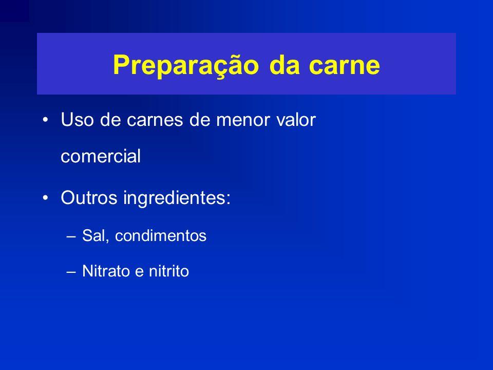 Preparação da carne Uso de carnes de menor valor comercial Outros ingredientes: –Sal, condimentos –Nitrato e nitrito