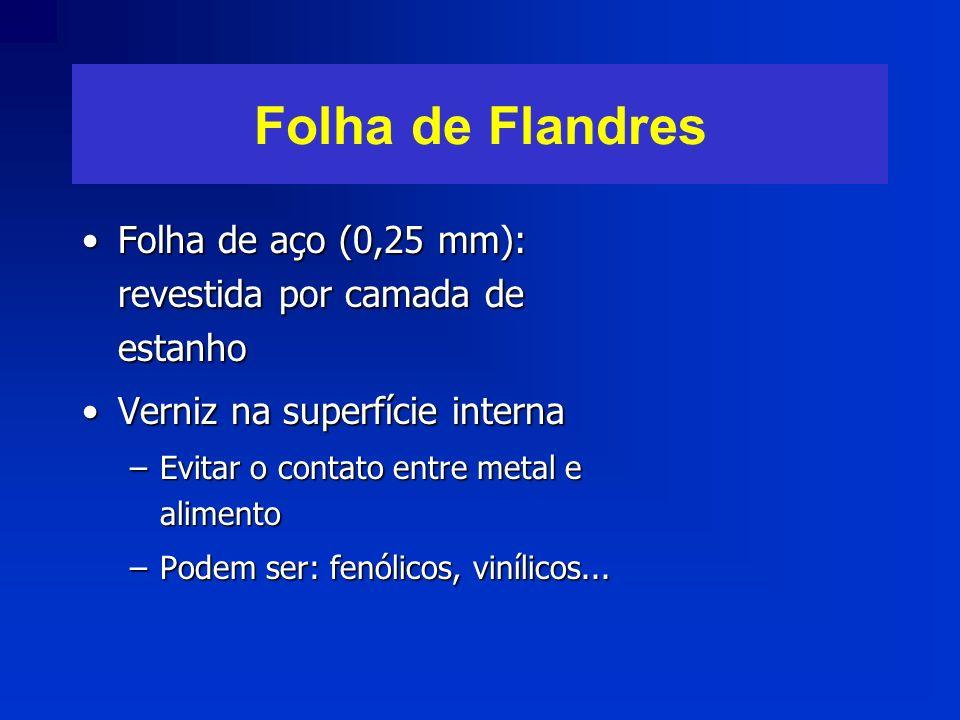 Folha de Flandres Folha de aço (0,25 mm): revestida por camada de estanhoFolha de aço (0,25 mm): revestida por camada de estanho Verniz na superfície