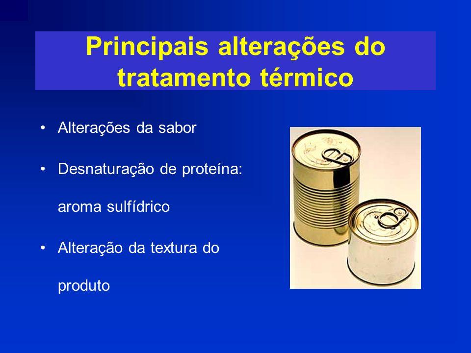 Principais alterações do tratamento térmico Alterações da sabor Desnaturação de proteína: aroma sulfídrico Alteração da textura do produto
