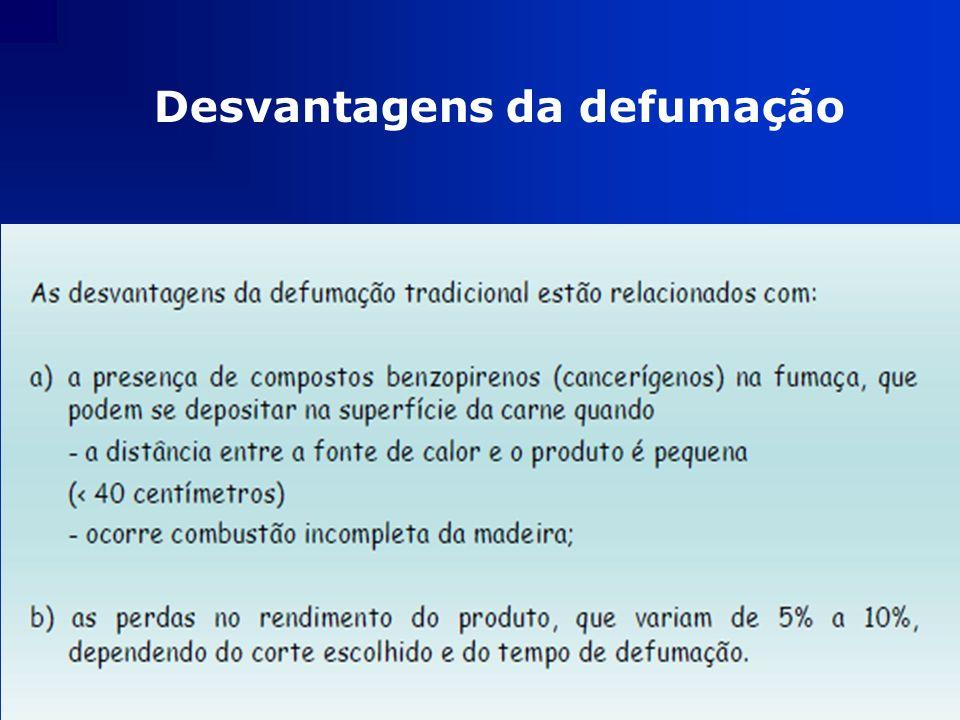 Desvantagens da defumação