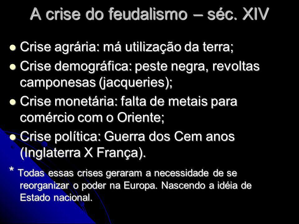 A crise do feudalismo – séc. XIV Crise agrária: má utilização da terra; Crise agrária: má utilização da terra; Crise demográfica: peste negra, revolta