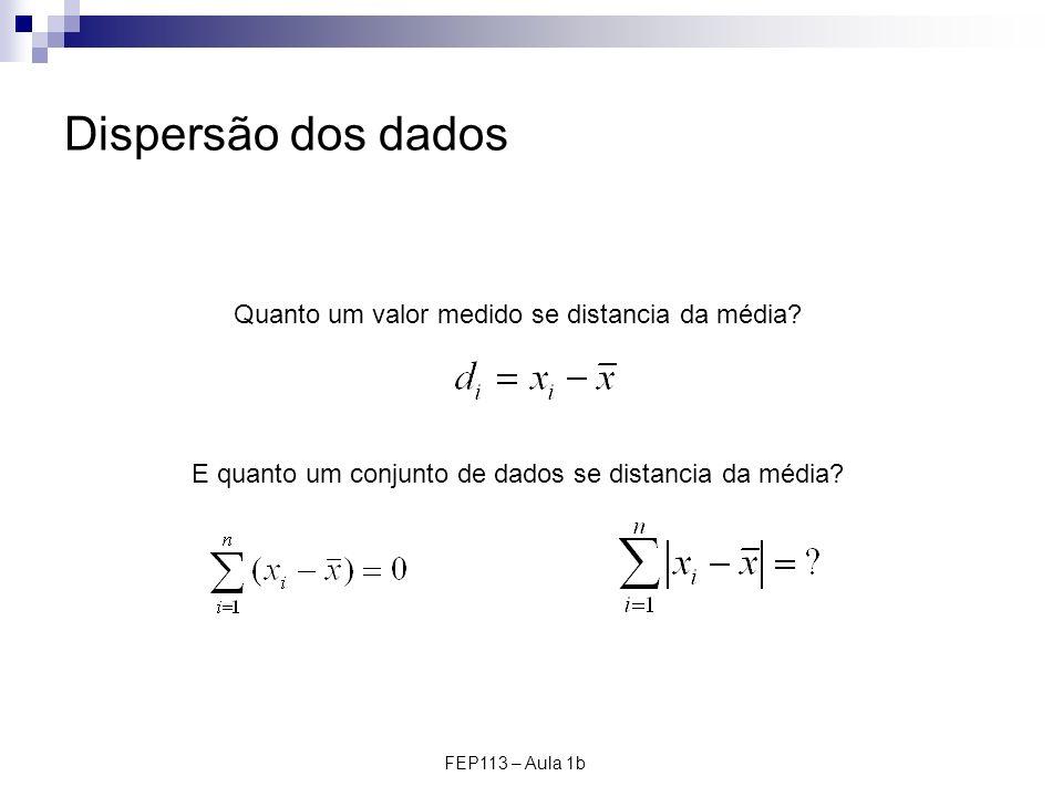 FEP113 – Aula 1b Quanto um valor medido se distancia da média? E quanto um conjunto de dados se distancia da média? Dispersão dos dados