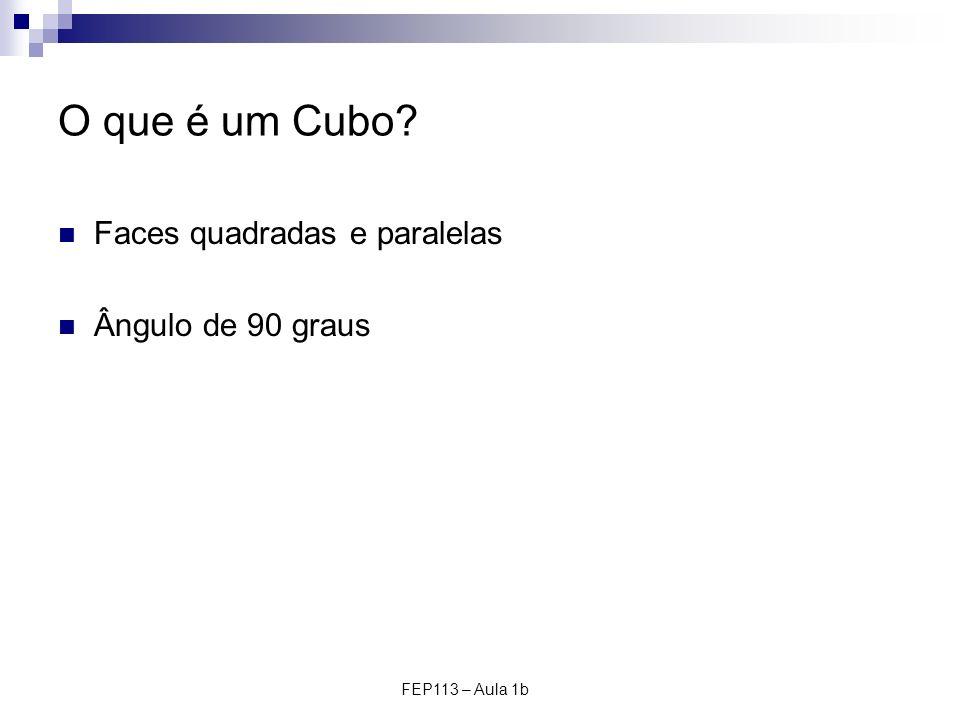 FEP113 – Aula 1b O que é um Cubo? Faces quadradas e paralelas Ângulo de 90 graus