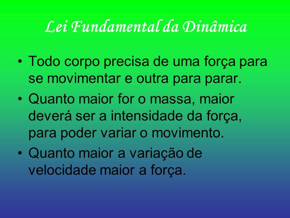 Lei Fundamental da Dinâmica Todo corpo precisa de uma força para se movimentar e outra para parar.
