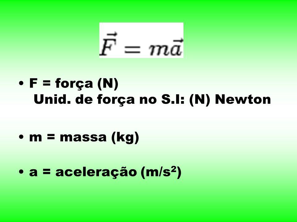 F = força (N) Unid. de força no S.I: (N) Newton m = massa (kg) a = aceleração (m/s 2 )
