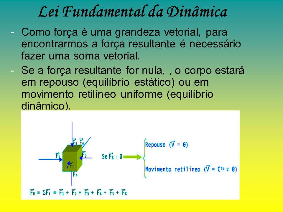 -Como força é uma grandeza vetorial, para encontrarmos a força resultante é necessário fazer uma soma vetorial.