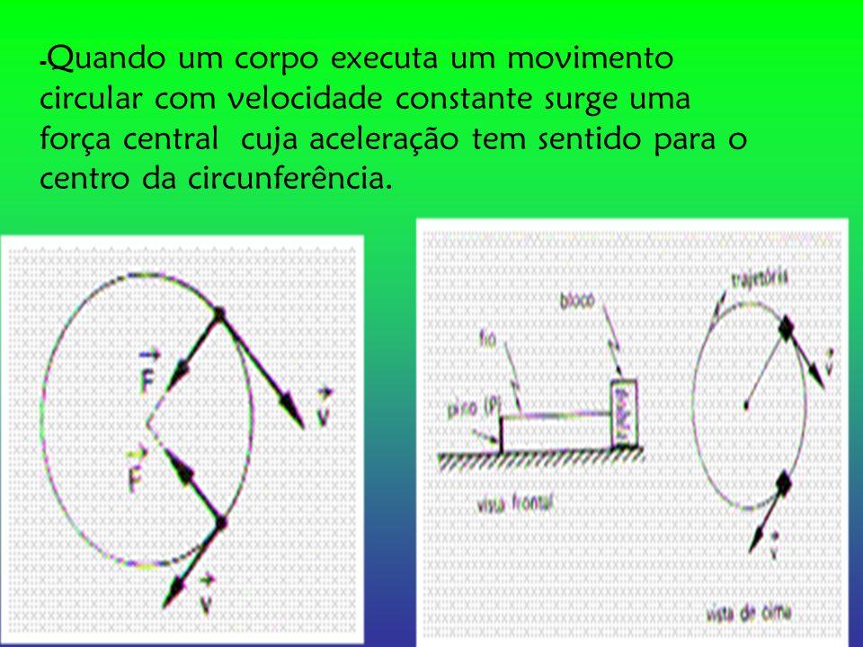 - Quando um corpo executa um movimento circular com velocidade constante surge uma força central cuja aceleração tem sentido para o centro da circunferência.
