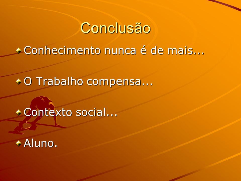 Conclusão Conclusão Conhecimento nunca é de mais... O Trabalho compensa... Contexto social... Aluno.