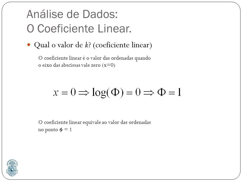 Análise de Dados: O Coeficiente Linear. Qual o valor de k? (coeficiente linear) O coeficiente linear é o valor das ordenadas quando o eixo das absciss