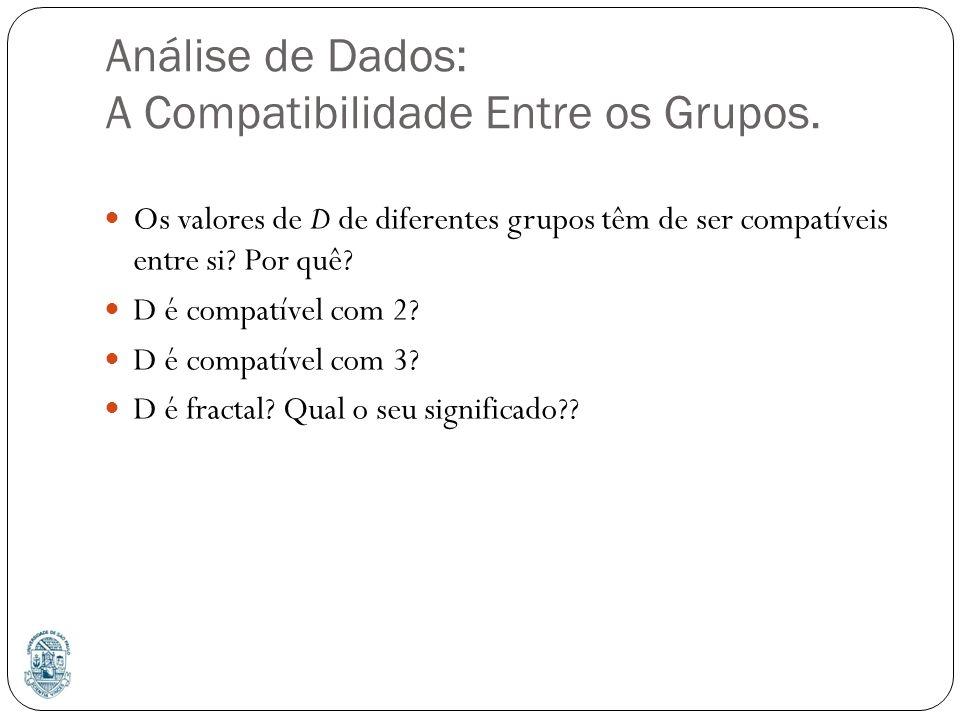 Análise de Dados: A Compatibilidade Entre os Grupos. Os valores de D de diferentes grupos têm de ser compatíveis entre si? Por quê? D é compatível com