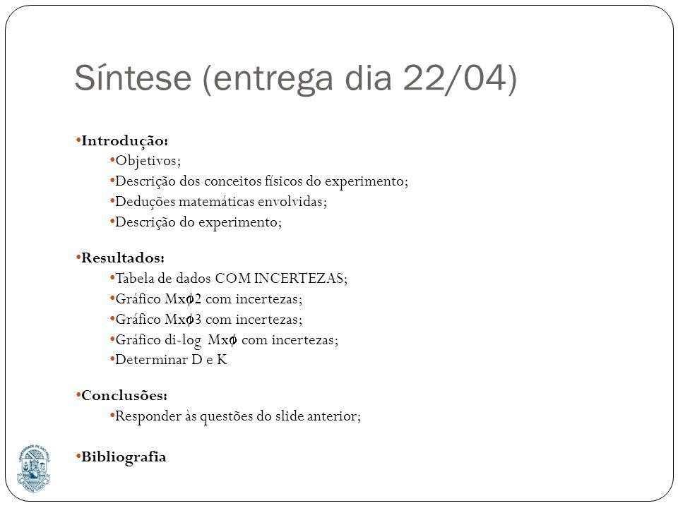 Síntese (entrega dia 22/04) Introdução: Objetivos; Descrição dos conceitos físicos do experimento; Deduções matemáticas envolvidas; Descrição do exper