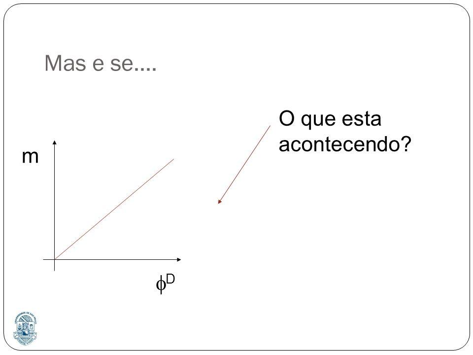 Análise de Dados: Linearizando a Equação.Como linearizar esta equação.