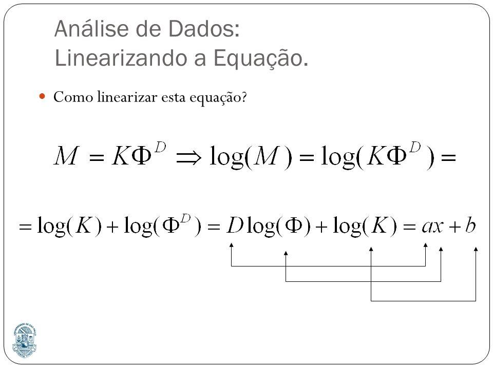 Análise de Dados: O Gráfico Di-Log.Alessandro M.