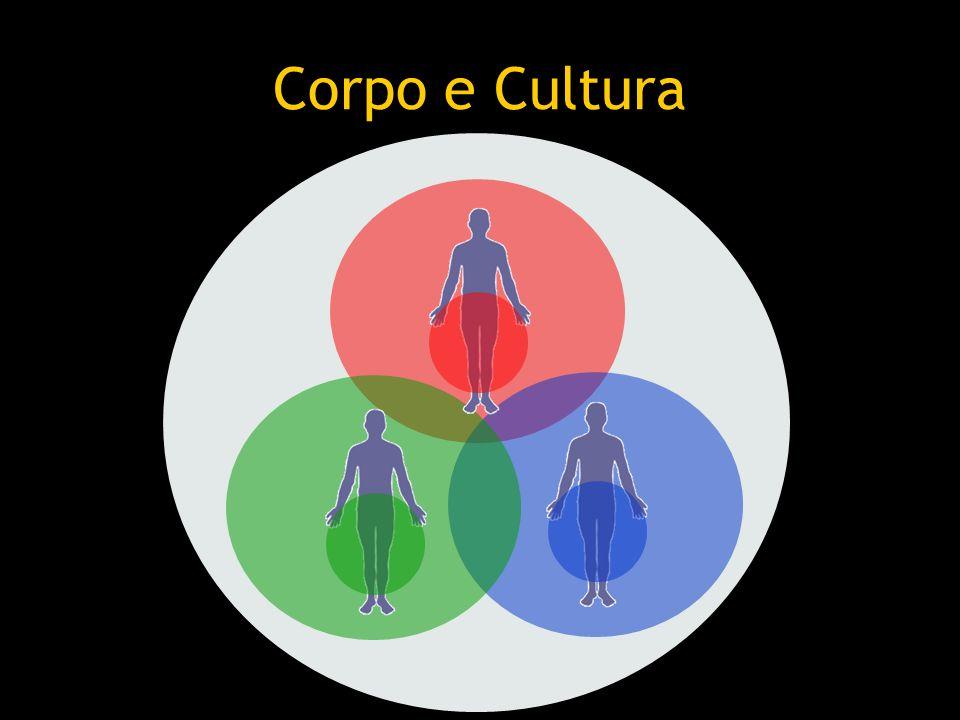 Corpo e Cultura A publicidade é parte da cultura.