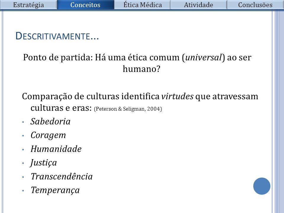 Conceitos Estratégia Ética Médica Atividade Conclusões D ESCRITIVAMENTE... Ponto de partida: Há uma ética comum (universal) ao ser humano? Comparação