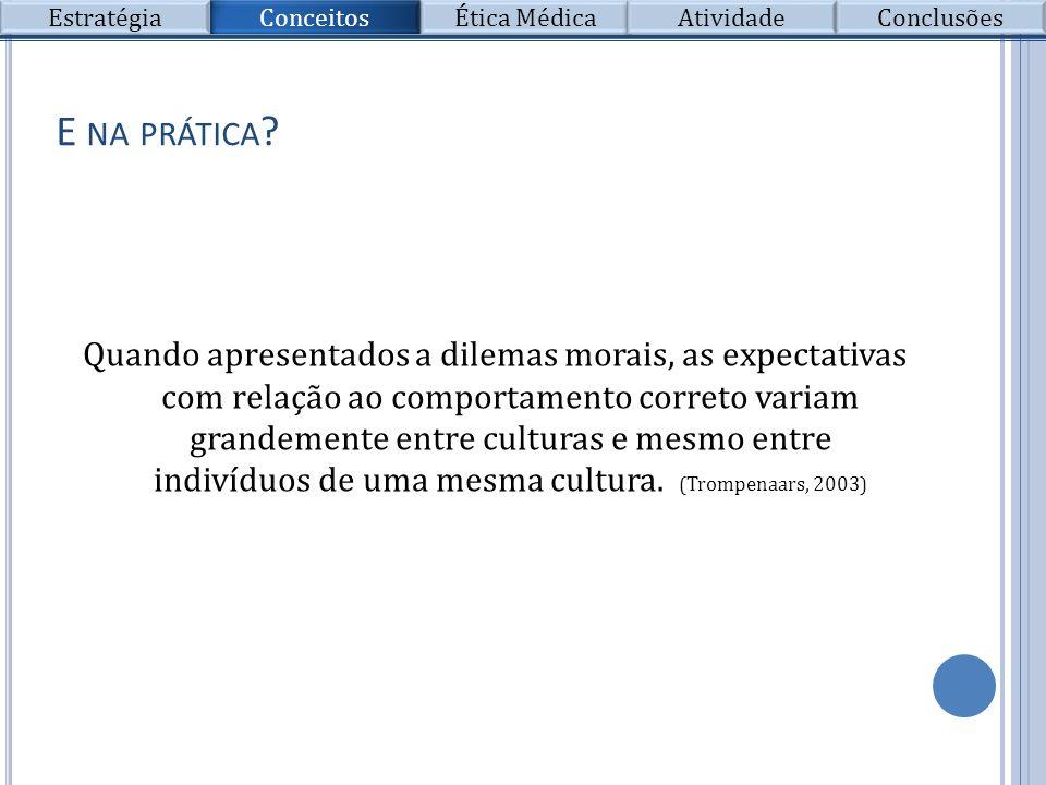 Conceitos Estratégia Ética Médica Atividade Conclusões E NA PRÁTICA ? Quando apresentados a dilemas morais, as expectativas com relação ao comportamen