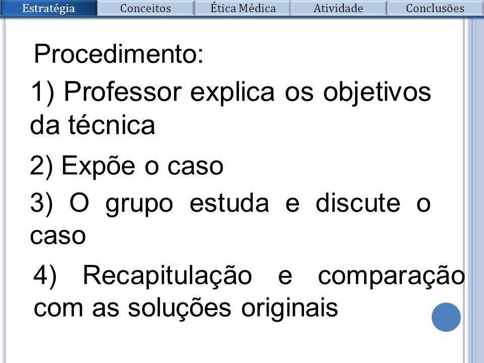 Procedimento: 1) Professor explica os objetivos da técnica 2) Expõe o caso 3) O grupo estuda e discute o caso 4) Recapitulação e comparação com as sol