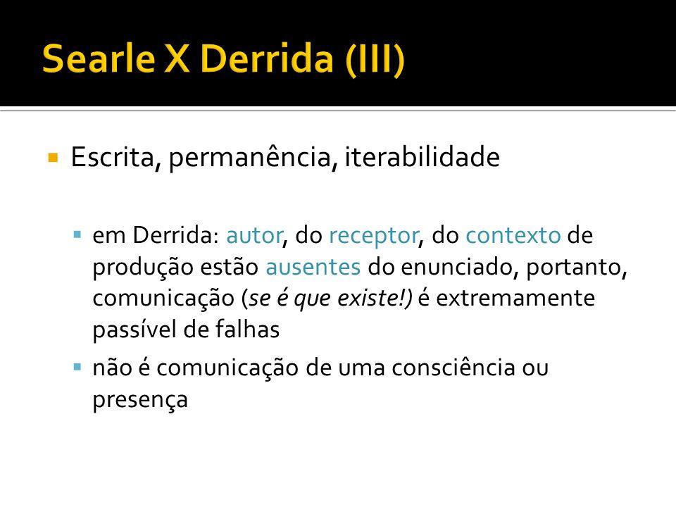 Escrita, permanência, iterabilidade em Derrida: autor, do receptor, do contexto de produção estão ausentes do enunciado, portanto, comunicação (se é q