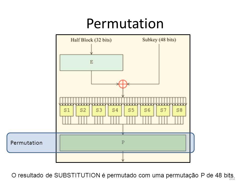 102 Permutation O resultado de SUBSTITUTION é permutado com uma permutação P de 48 bits