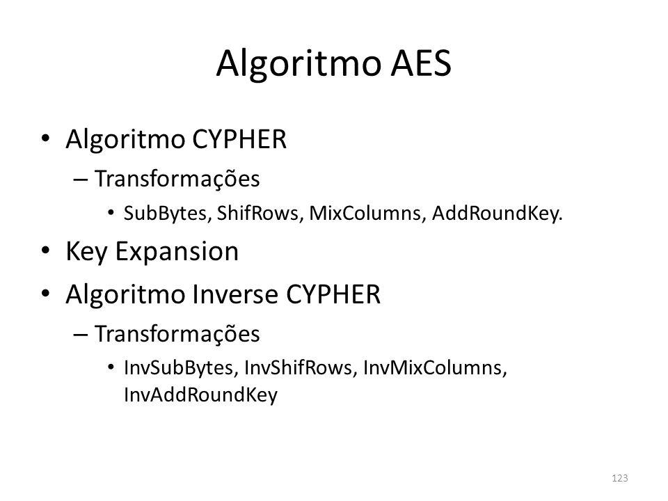 123 Algoritmo AES Algoritmo CYPHER – Transformações SubBytes, ShifRows, MixColumns, AddRoundKey. Key Expansion Algoritmo Inverse CYPHER – Transformaçõ
