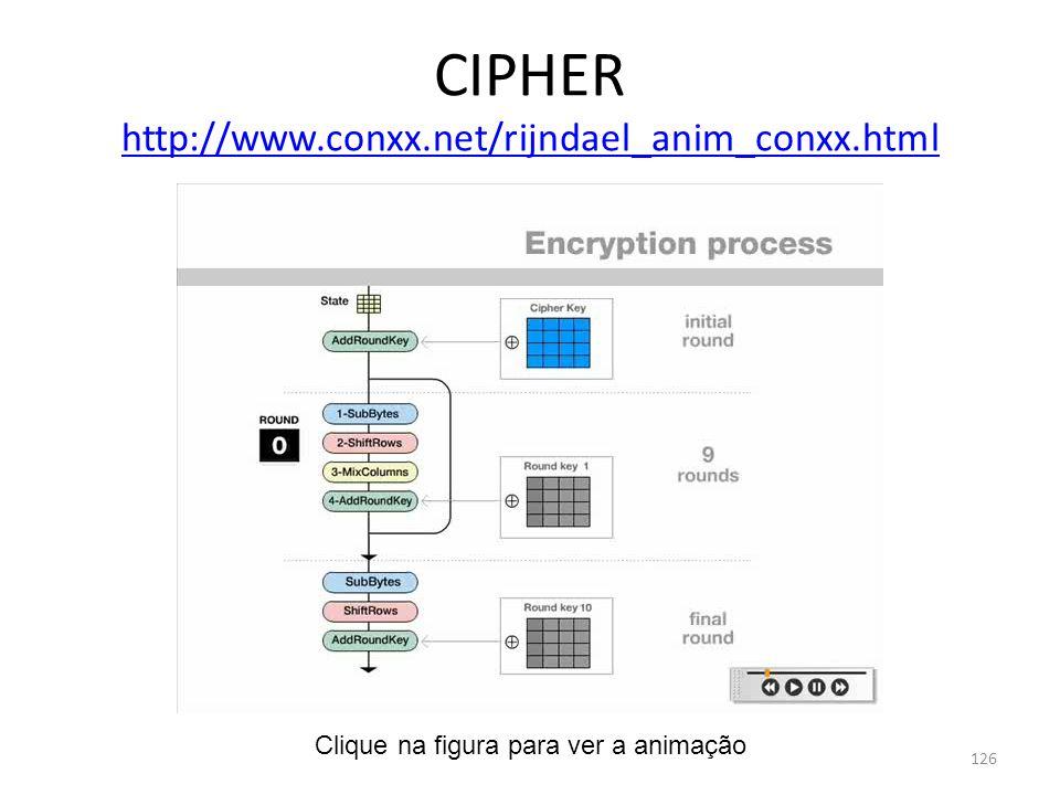 CIPHER http://www.conxx.net/rijndael_anim_conxx.html http://www.conxx.net/rijndael_anim_conxx.html 126 Clique na figura para ver a animação
