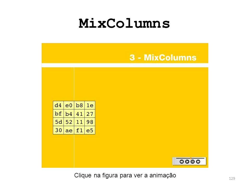 MixColumns 129 Clique na figura para ver a animação