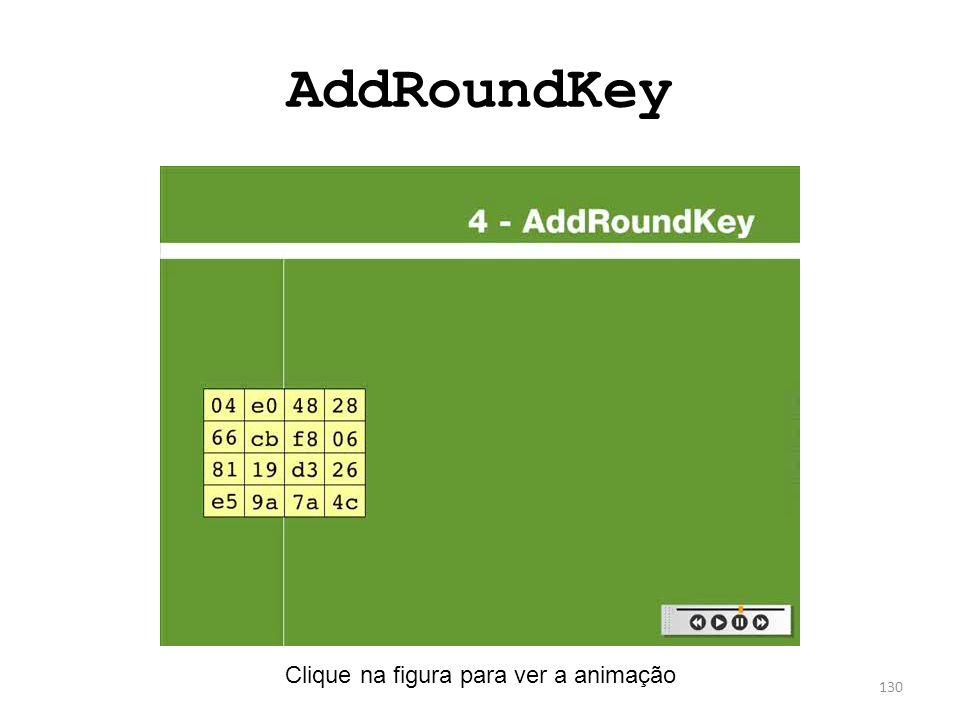 AddRoundKey 130 Clique na figura para ver a animação