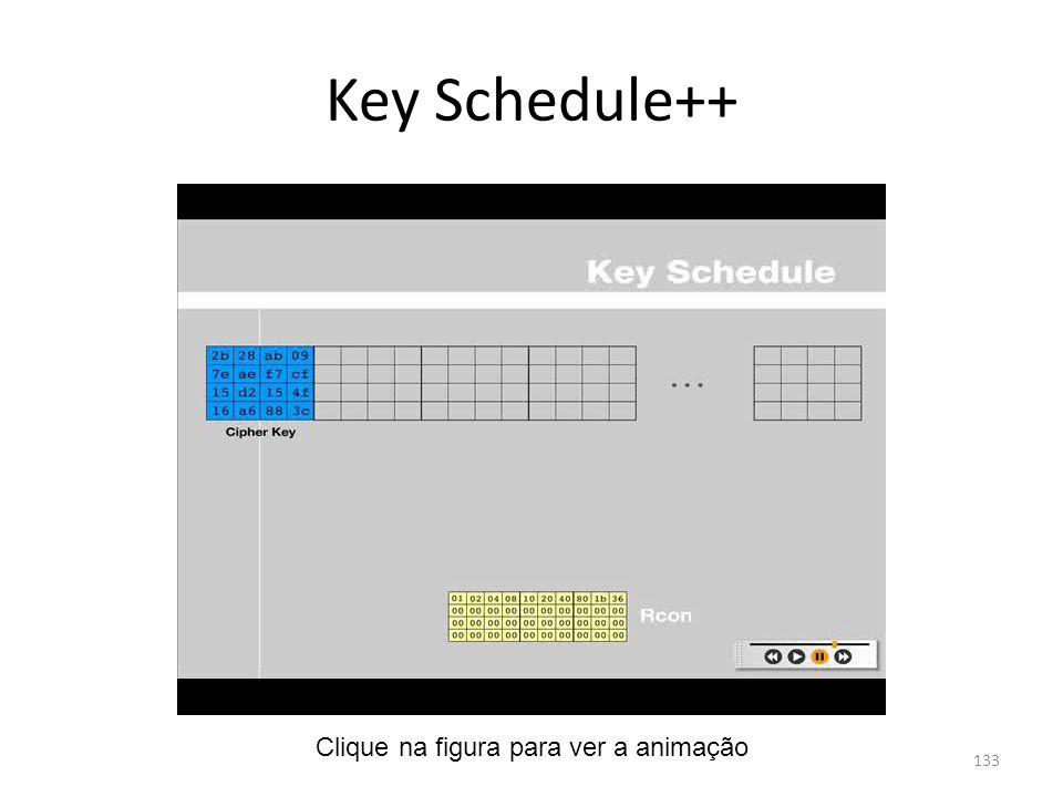 Key Schedule++ 133 Clique na figura para ver a animação