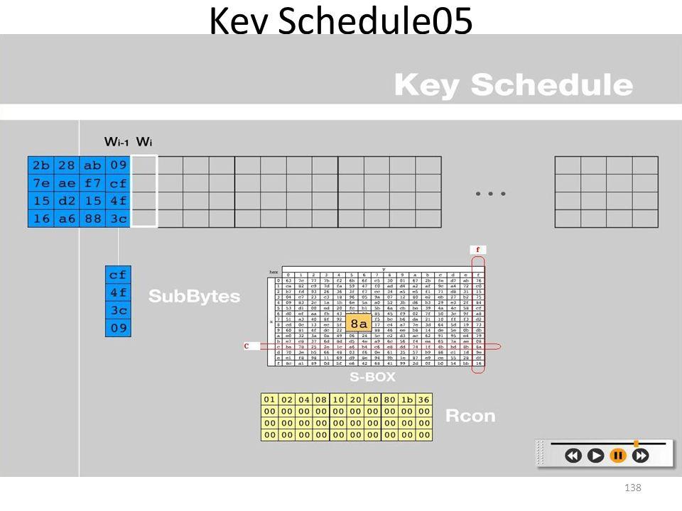 Key Schedule05 138