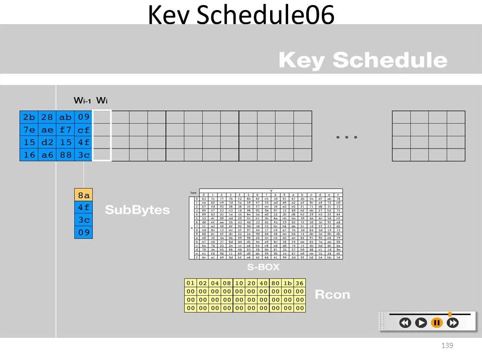 Key Schedule06 139