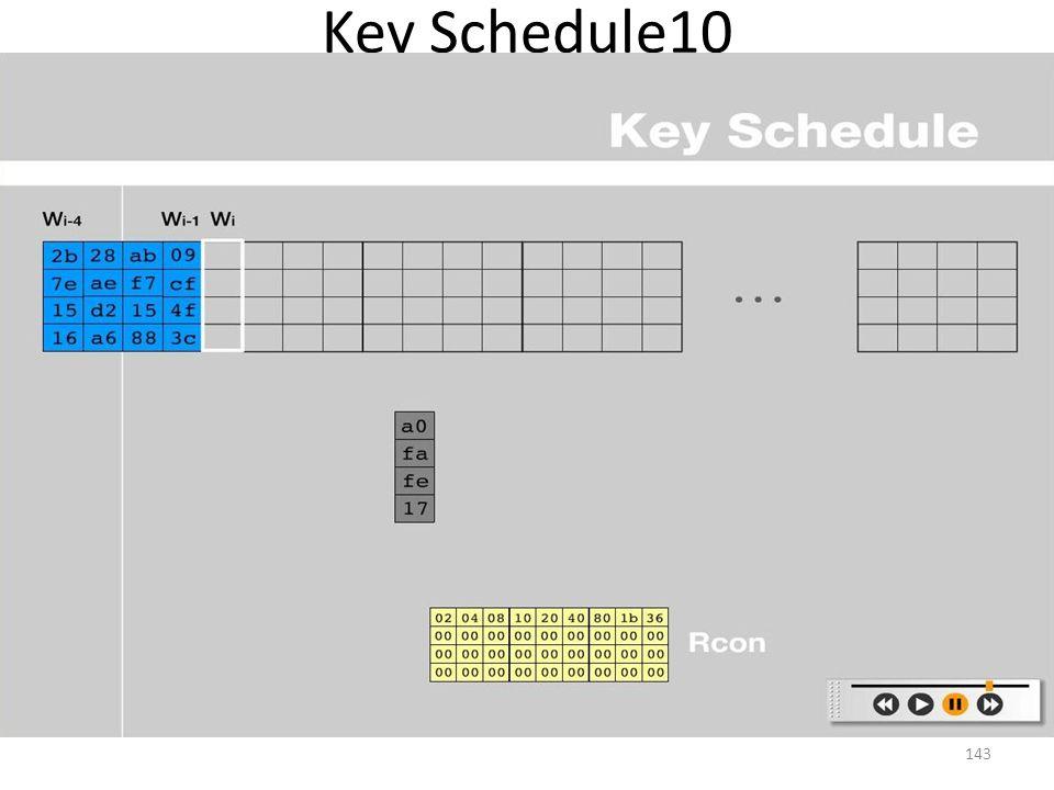 Key Schedule10 143