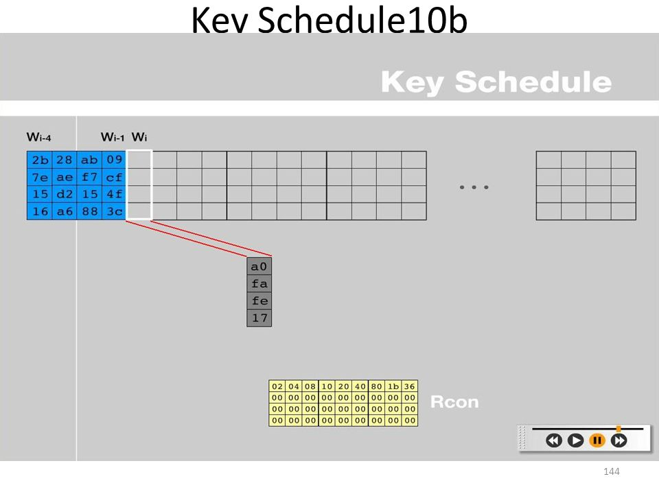 Key Schedule10b 144