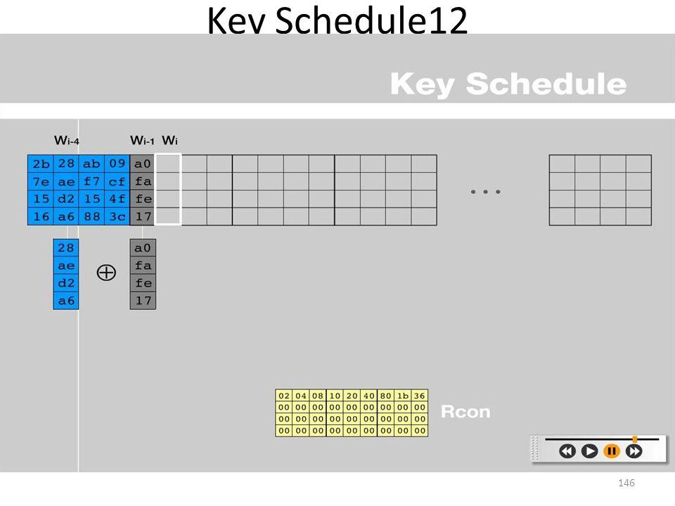 Key Schedule12 146