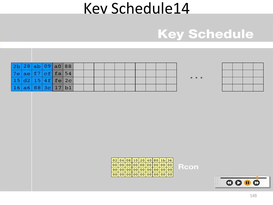Key Schedule14 149