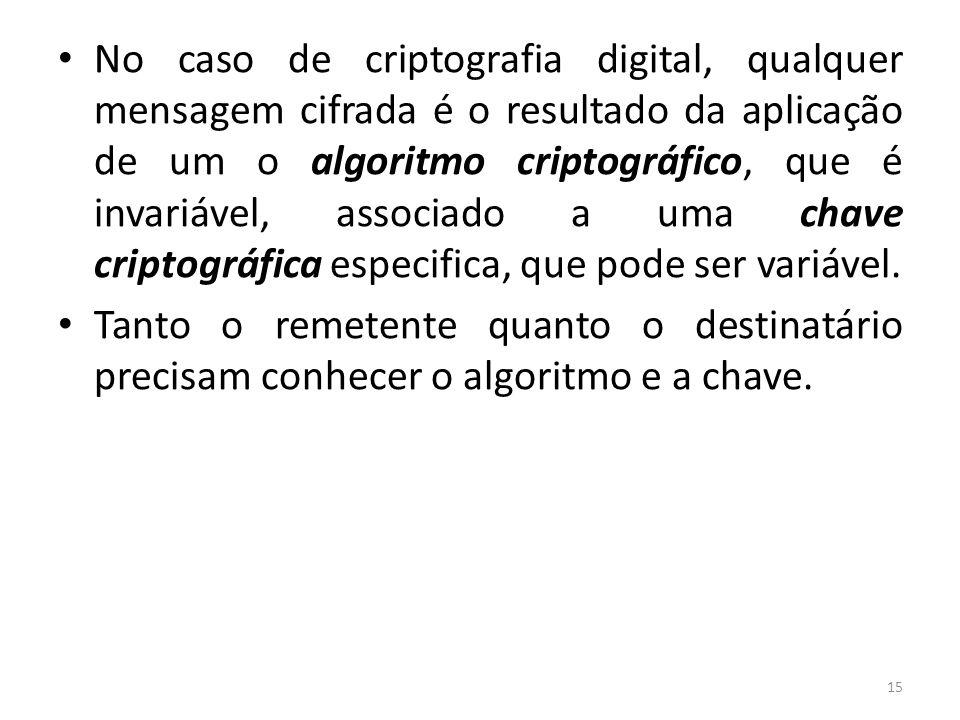 15 No caso de criptografia digital, qualquer mensagem cifrada é o resultado da aplicação de um o algoritmo criptográfico, que é invariável, associado