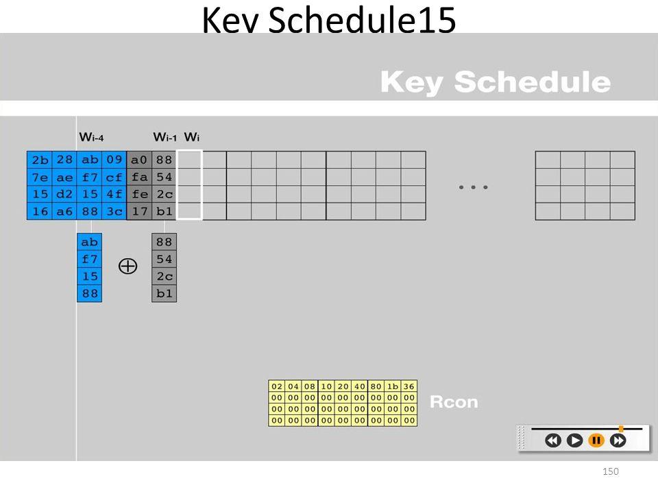 Key Schedule15 150