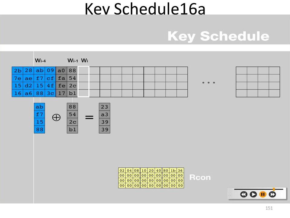 Key Schedule16a 151