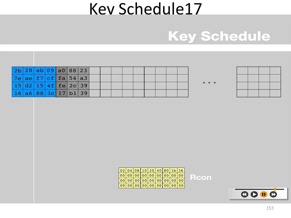 Key Schedule17 153