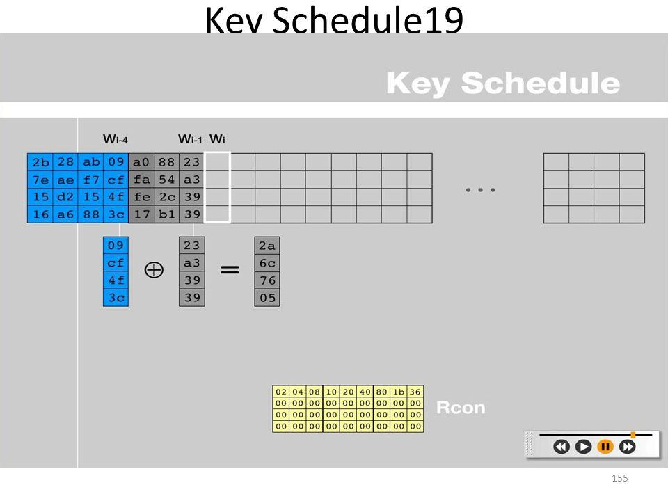 Key Schedule19 155