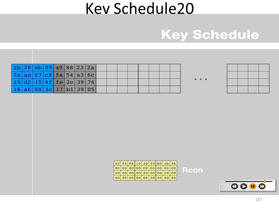 Key Schedule20 157